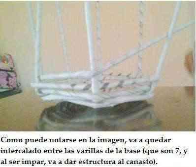 cesta de canutillos trenzados