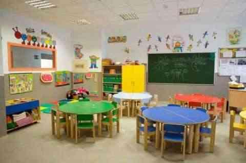 decorando el aula infantil
