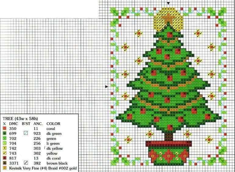 Plantillas de punto de cruz de motivos navideños
