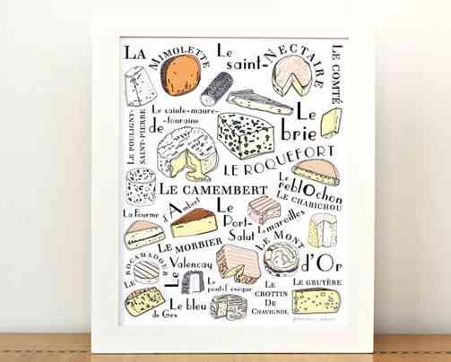cuadro para la cocina con quesos