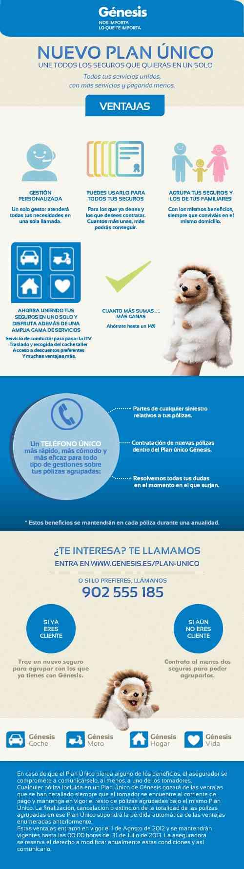 infografia genesis plan unico