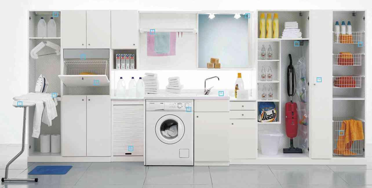 C mo ahorrar energ a en el hogar for Fotos de lavaderos