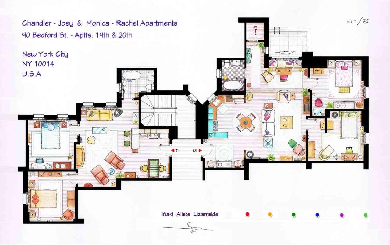 apartamentos de la serie Friends