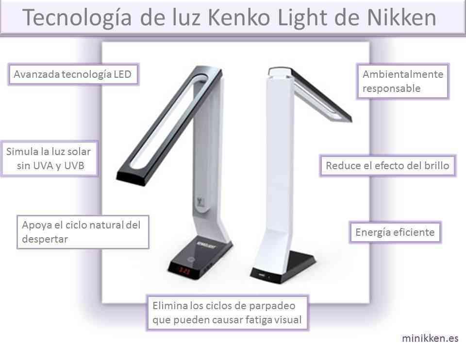 lampara ahorro luz