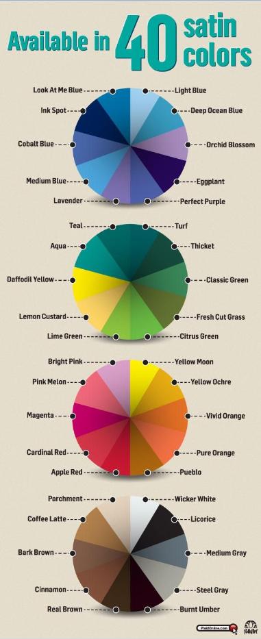 decoración de interiores - los colores