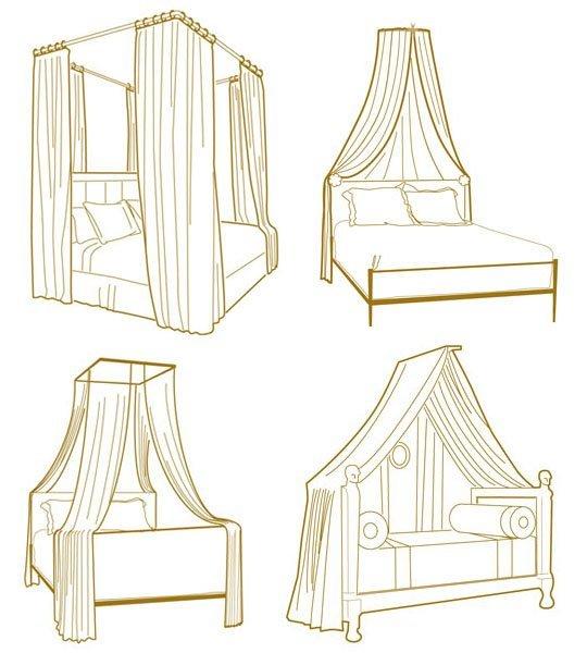 decoración de interiores - camas con dosel