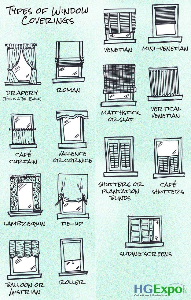 decoración de interiores - cortinas