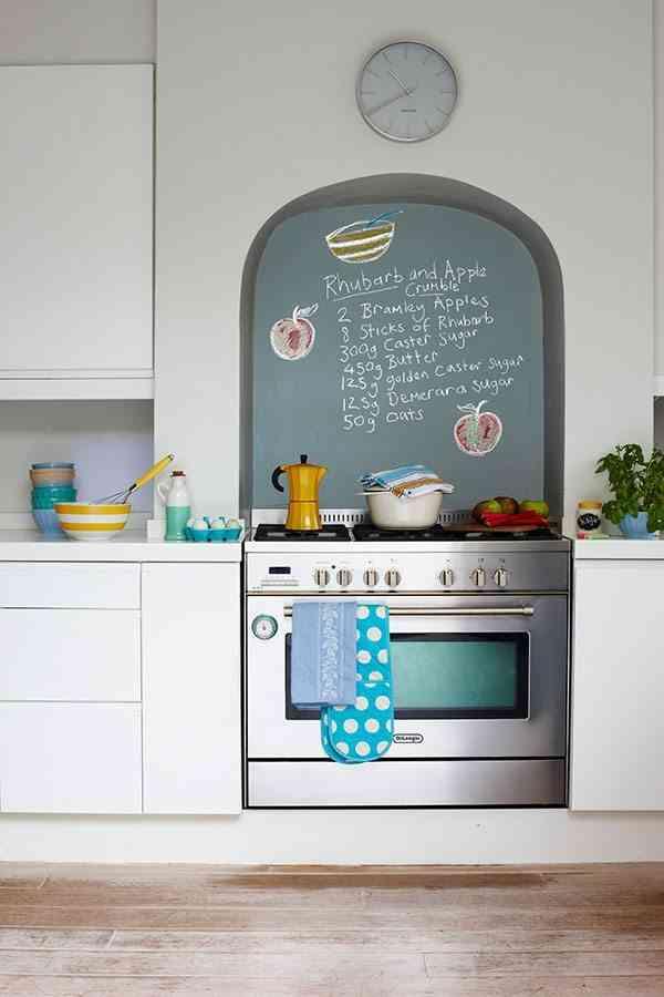 renovar tu cocina Cocina ecos