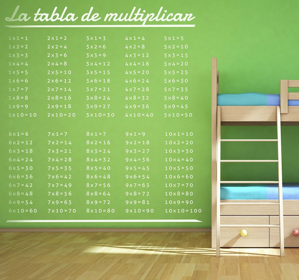 decorar las paredes tenvinilo tabla multiplicar