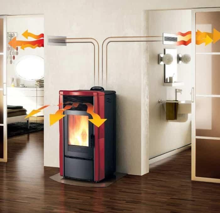 Elige una estufa de pellets y disfruta de un calor limpio - Estufa de calor ...