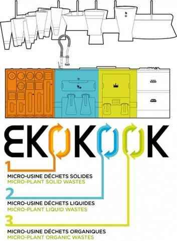 opendeco_ekokook_cocina_ecologica_reciclar_Faltazi (10)