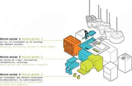 opendeco_ekokook_cocina_ecologica_reciclar_Faltazi (11)