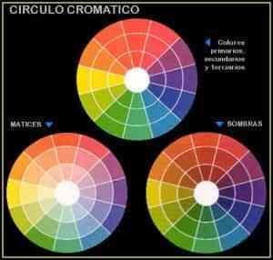 Triple rueda de colores