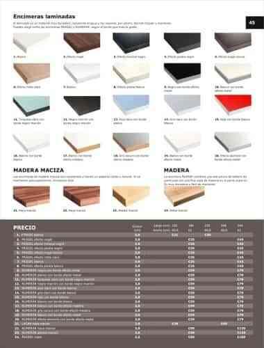 Encimeras Laminadas Para Cocinas De Ikea 2014 Decoración De Interiores Opendeco