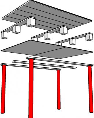 esquema mesa