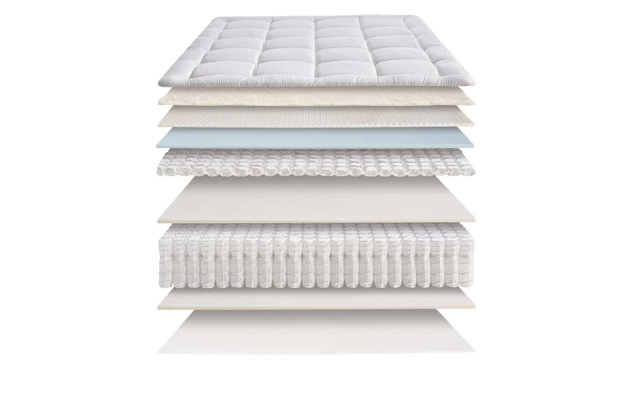 QUIÉTUDE de Senttix, un colchón para un descanso reparador 3