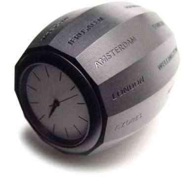 reloj usos horarios